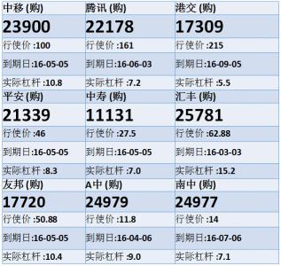 法兴:腾讯反复整固 留意腾讯购22178