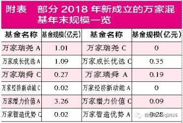"""【红刊财经】豪赌地产股基金""""一枝独秀"""""""